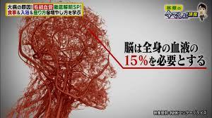 『毛細血管ケア』で白髪なし&髪ボリュームキープ!!